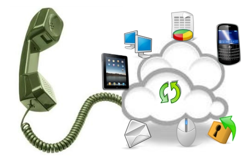 Cloud-Phone-System