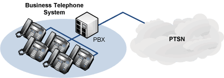 how does it work pbx telephone systems explained. Black Bedroom Furniture Sets. Home Design Ideas